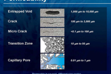 Simple Testing Of Admixtures And Surface Coating For Permeability To Water