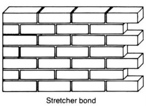 Types of bonds in brick masonry concrete civil engineering often this bond is used in garden walls but you should look at other more attractive bonds like english bond or flemish bond when considering landscaping ccuart Images