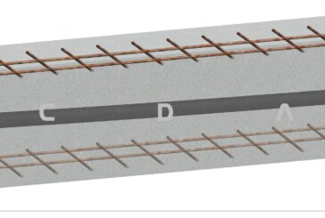 Three major types of reinforcement used in prestressing