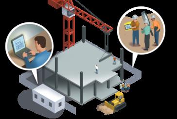 Construction Process……..